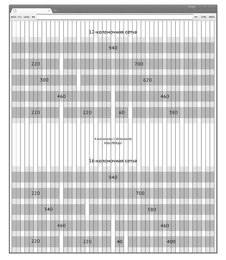 Скетчбук формата А4 для проектирования веб-интерфейсов